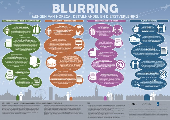 Blurring_poster